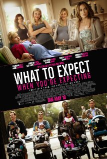 IMDB, What to Expect when you're Expecting