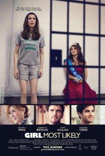 IMDB, Girl Most Likely